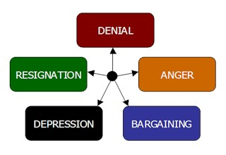 how to get self control over anger
